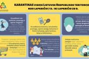 Nuo lapkričio 7 d. Lietuvoje skelbiamas karantinas