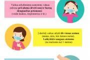 Aktuali informacija vaikus atlydintiems ir lankytojams